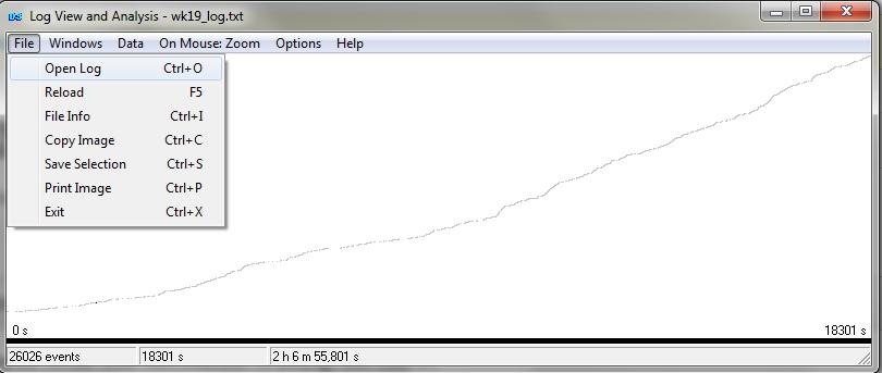 Log Analyzer - Example of Graphical Log Pattern Analysis